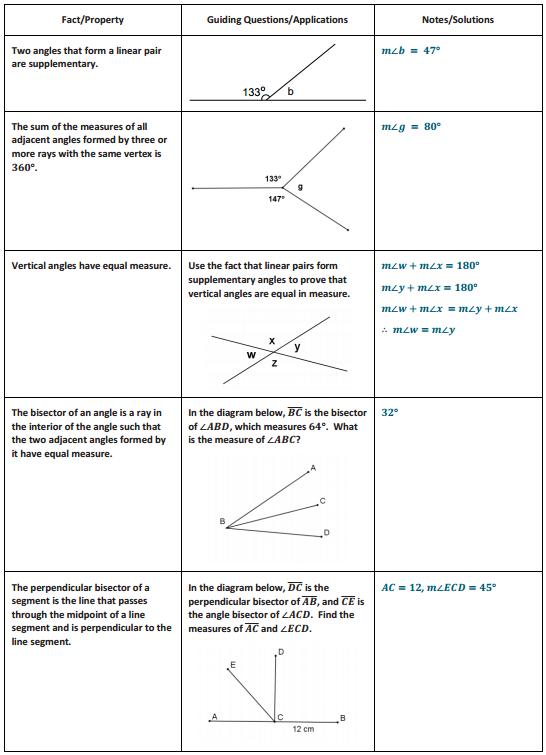 Eureka Math Geometry Module 1 Lesson 33 Review Exercise Answer Key 3
