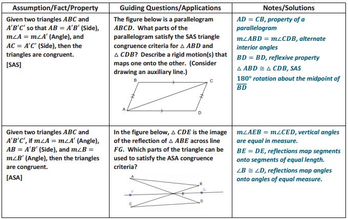 Eureka Math Geometry Module 1 Lesson 34 Review Exercise Answer Key 3
