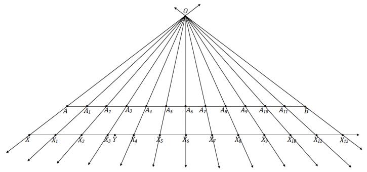 Eureka Math Geometry Module 2 Lesson 10 Exercise Answer Key 5
