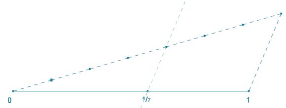 Eureka Math Geometry Module 2 Lesson 10 Exit Ticket Answer Key 18