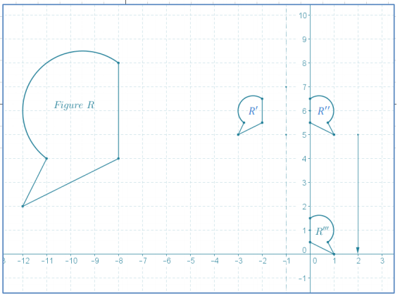 Eureka Math Geometry Module 2 Lesson 13 Problem Set Answer Key 25