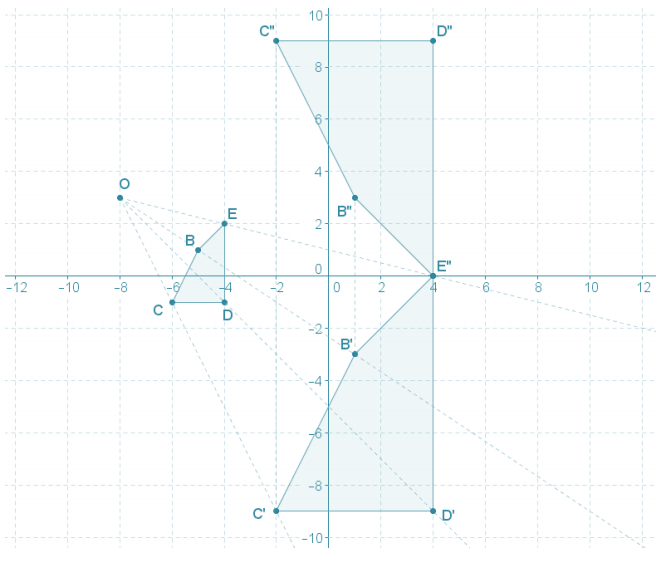 Eureka Math Geometry Module 2 Lesson 13 Problem Set Answer Key 27