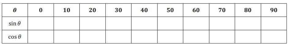 Eureka Math Geometry Module 2 Lesson 28 Exercise Answer Key 5