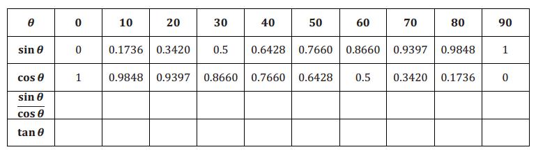 Eureka Math Geometry Module 2 Lesson 29 Opening Exercise Answer Key 5