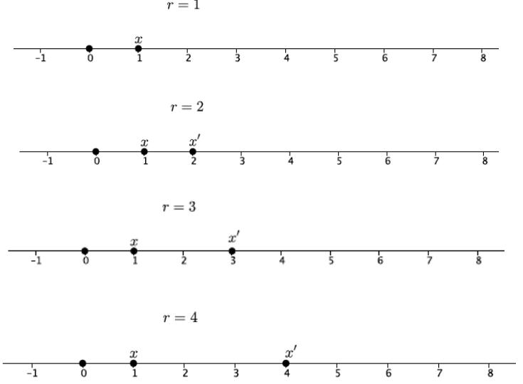 Eureka Math Geometry Module 2 Lesson 5 Opening Exercise Answer Key 4