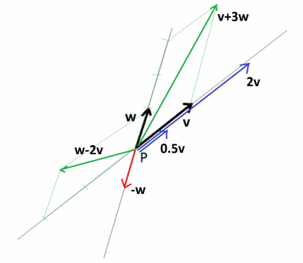 Eureka Math Precalculus Module 2 End of Module Assessment Task Answer Key 29