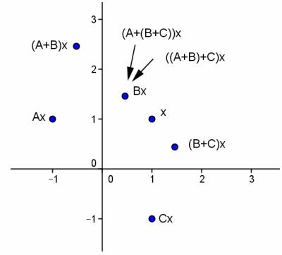 Eureka Math Precalculus Module 2 Lesson 11 Exercise Answer Key 4