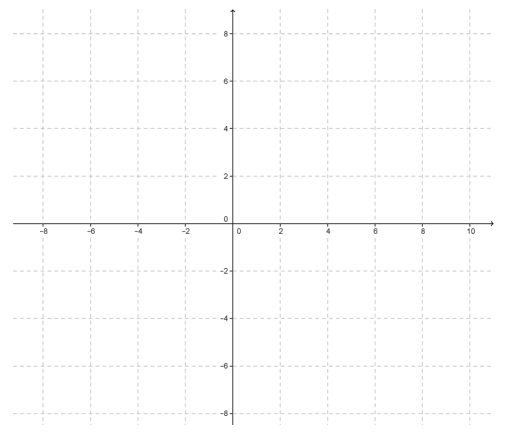 Eureka Math Precalculus Module 2 Lesson 11 Exit Ticket Answer Key 17