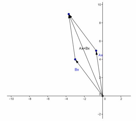 Eureka Math Precalculus Module 2 Lesson 11 Problem Set Answer Key 22
