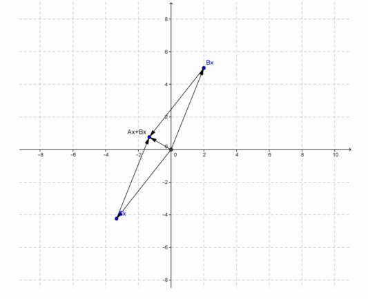 Eureka Math Precalculus Module 2 Lesson 11 Problem Set Answer Key 25