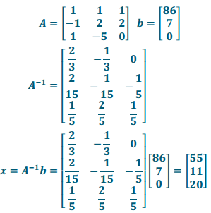 Eureka Math Precalculus Module 2 Lesson 15 Exercise Answer Key 7