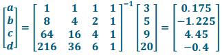 Eureka Math Precalculus Module 2 Lesson 16 Example Answer Key 1