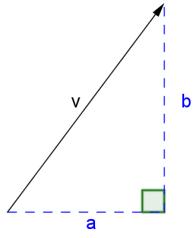 Eureka Math Precalculus Module 2 Lesson 17 Example Answer Key 5