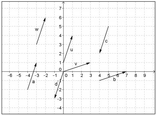 Eureka Math Precalculus Module 2 Lesson 17 Exercise Answer Key 2