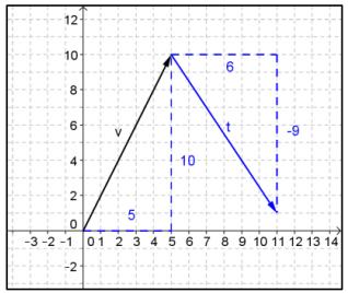 Eureka Math Precalculus Module 2 Lesson 17 Exercise Answer Key 4