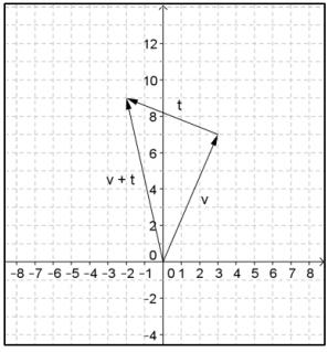 Eureka Math Precalculus Module 2 Lesson 17 Exercise Answer Key 6