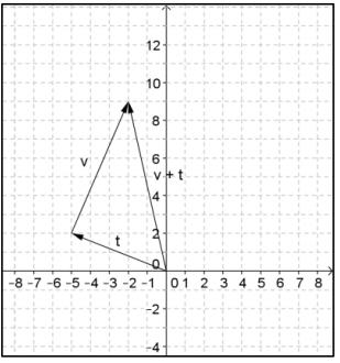 Eureka Math Precalculus Module 2 Lesson 17 Exercise Answer Key 7