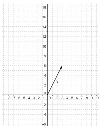 Eureka Math Precalculus Module 2 Lesson 17 Exercise Answer Key 8