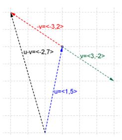 Eureka Math Precalculus Module 2 Lesson 17 Exit Ticket Answer Key 20