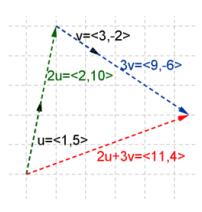 Eureka Math Precalculus Module 2 Lesson 17 Exit Ticket Answer Key 21