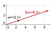 Eureka Math Precalculus Module 2 Lesson 17 Problem Set Answer Key 10