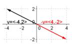Eureka Math Precalculus Module 2 Lesson 17 Problem Set Answer Key 13