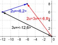 Eureka Math Precalculus Module 2 Lesson 17 Problem Set Answer Key 15