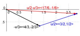 Eureka Math Precalculus Module 2 Lesson 17 Problem Set Answer Key 17
