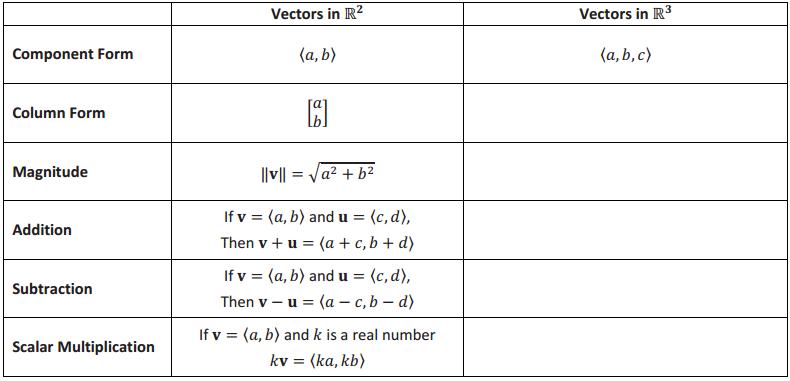 Eureka Math Precalculus Module 2 Lesson 18 Exercise Answer Key 13