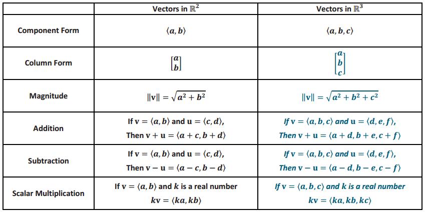 Eureka Math Precalculus Module 2 Lesson 18 Exercise Answer Key 14