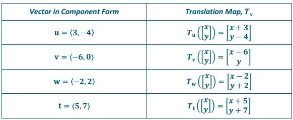 Eureka Math Precalculus Module 2 Lesson 18 Exercise Answer Key 3