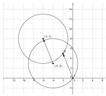 Eureka Math Precalculus Module 2 Lesson 18 Exercise Answer Key 4