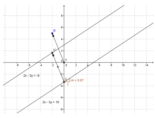 Eureka Math Precalculus Module 2 Lesson 18 Exercise Answer Key 5
