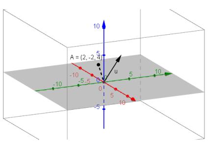 Eureka Math Precalculus Module 2 Lesson 18 Exercise Answer Key 6