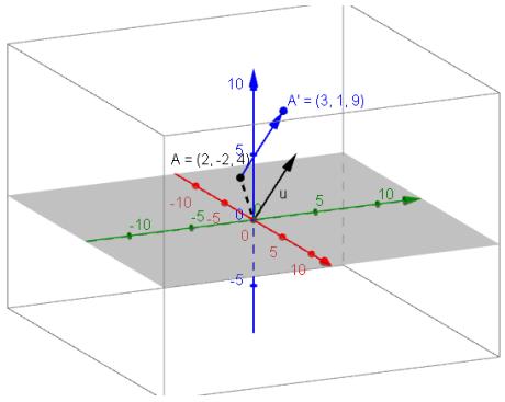 Eureka Math Precalculus Module 2 Lesson 18 Exercise Answer Key 7
