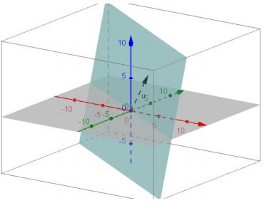 Eureka Math Precalculus Module 2 Lesson 18 Exercise Answer Key 8