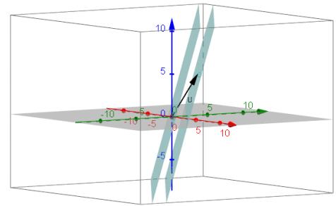 Eureka Math Precalculus Module 2 Lesson 18 Exercise Answer Key 9