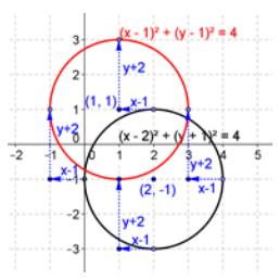 Eureka Math Precalculus Module 2 Lesson 18 Exit Ticket Answer Key 2