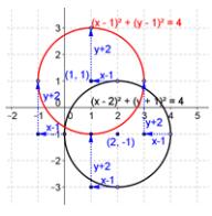 Eureka Math Precalculus Module 2 Lesson 18 Exit Ticket Answer Key 34