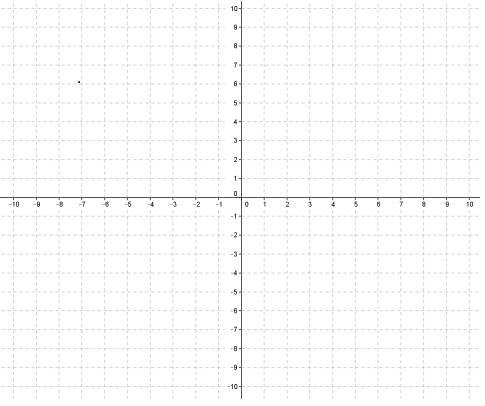 Eureka Math Precalculus Module 2 Lesson 18 Opening Exercise Answer Key 1