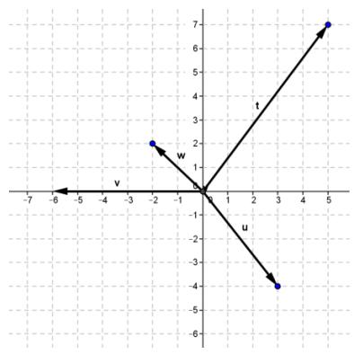 Eureka Math Precalculus Module 2 Lesson 18 Opening Exercise Answer Key 2