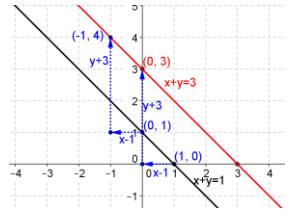 Eureka Math Precalculus Module 2 Lesson 18 Problem Set Answer Key 1