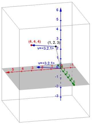 Eureka Math Precalculus Module 2 Lesson 18 Problem Set Answer Key 11