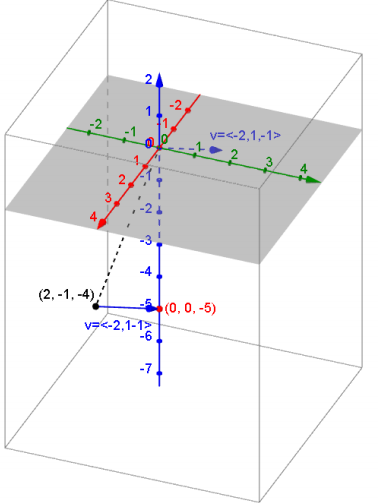 Eureka Math Precalculus Module 2 Lesson 18 Problem Set Answer Key 12
