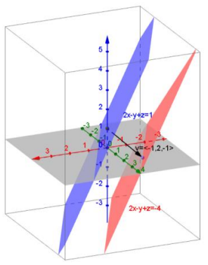 Eureka Math Precalculus Module 2 Lesson 18 Problem Set Answer Key 14