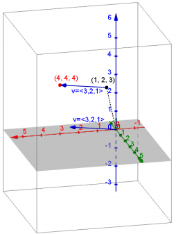 Eureka Math Precalculus Module 2 Lesson 18 Problem Set Answer Key 25