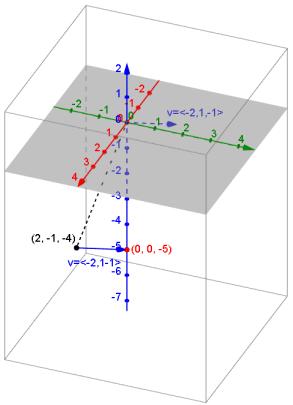 Eureka Math Precalculus Module 2 Lesson 18 Problem Set Answer Key 26