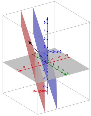 Eureka Math Precalculus Module 2 Lesson 18 Problem Set Answer Key 27