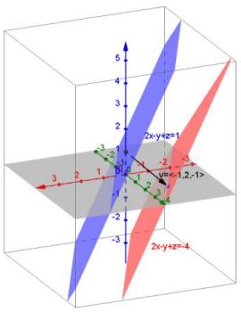Eureka Math Precalculus Module 2 Lesson 18 Problem Set Answer Key 28