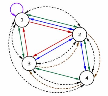 Eureka Math Precalculus Module 2 Lesson 2 Exercise Answer Key 1